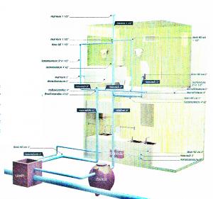 ท่อพีวีซี-ระบายน้ำ